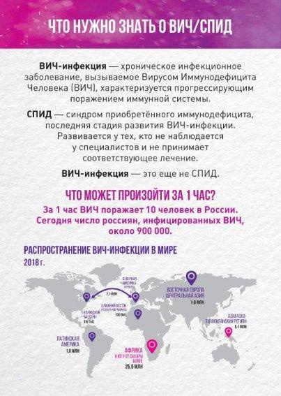 Буклет ВИЧ 2019 2