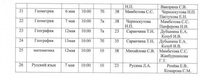 Расписание промежуточной аттестации на 2019 2020 учебный год 2