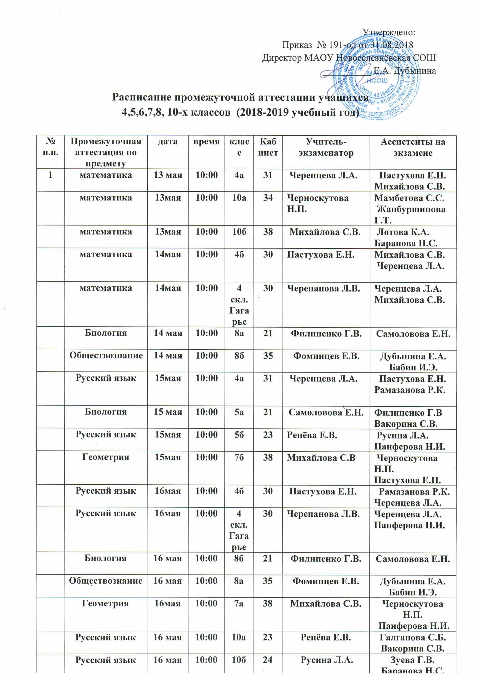 Расписание промежуточной аттестации 2018 2019 уч.год. 1